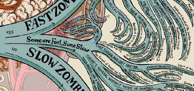 #22 A Map of all Zombies by Jason B. Thompson
